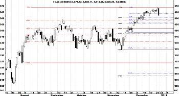 Indicadores de amplitud y en el Market Timing.-cac40.jpg