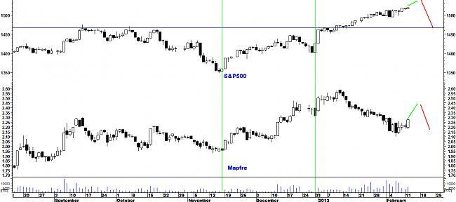 Indicadores de amplitud y en el Market Timing.-map4.jpg