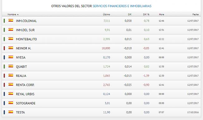 Sector Inmobiliario Español-urbas.png