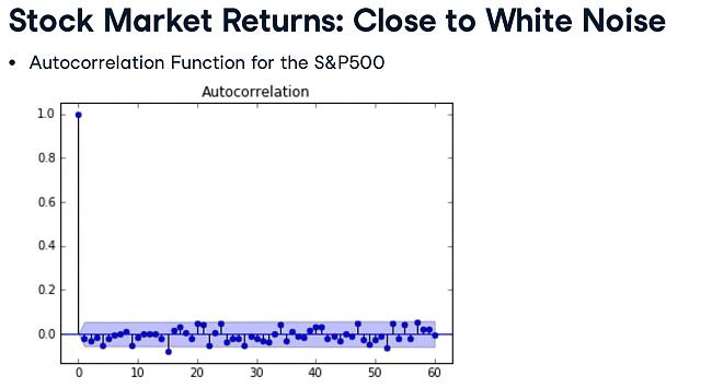 Los mercados financieros no tienen memoria-bolsia-memoria.jpg