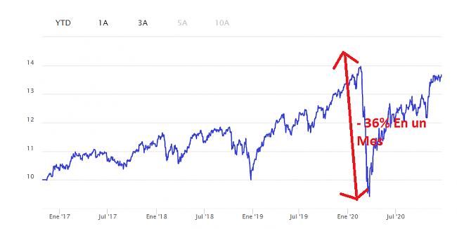 Los mercados financieros no tienen memoria-memoria3.png
