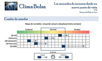 La mejor alternativa de inversión para la recta final de 2012-dsm.png