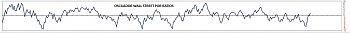 Indicadores de amplitud y en el Market Timing.-oscws.jpg