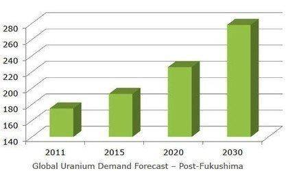 Global X Uranium ETF-bb.jpg