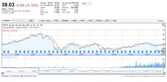 Rentabilidad de los fondos a 10 años-euros.jpg