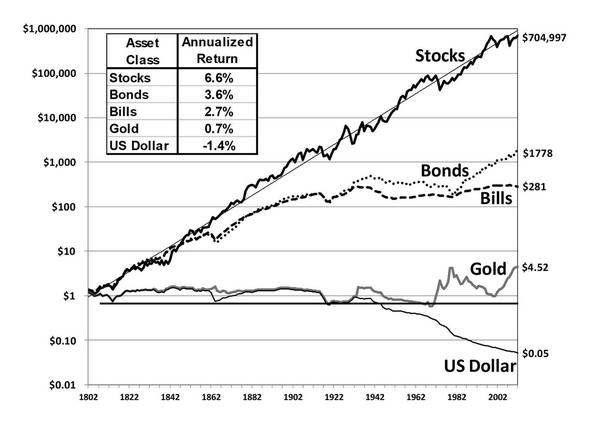 Invesco Gold & Precious Metals Fund.-gold.png