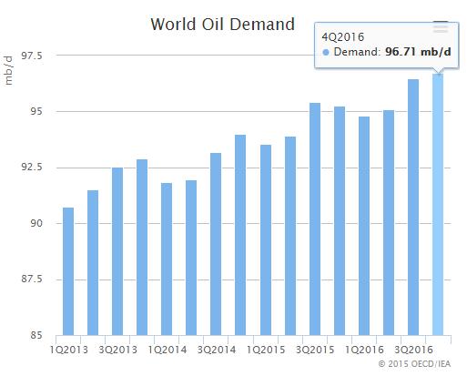 Sacyr Oportunidad de Compra-petroleo.png