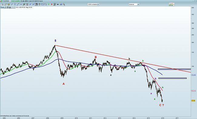 Sacyr Oportunidad de Compra-crude-oil.jpg