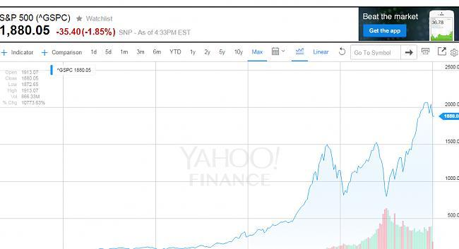 Mucho miedo en el S&P500-miedo.jpg