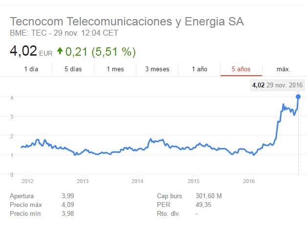 Indra lanza una opa sobre el 100% de Tecnocom-tec.png