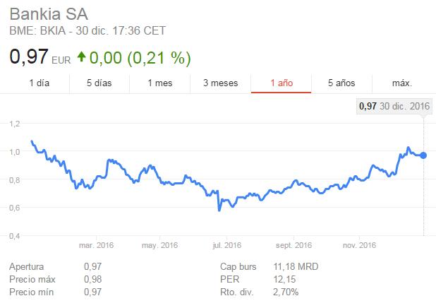 Bankia 2014-bankia.png