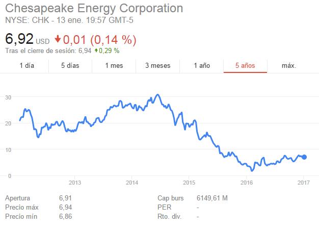 Chesapeake Energy (CHK)-chesapeake.png