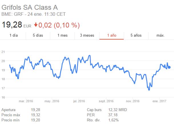 Grifols comprar acciones-grifols.png