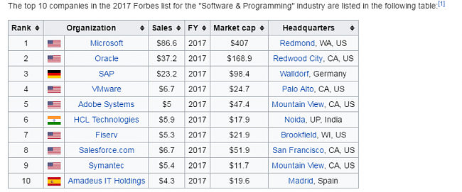 Empresas de Software-software.png