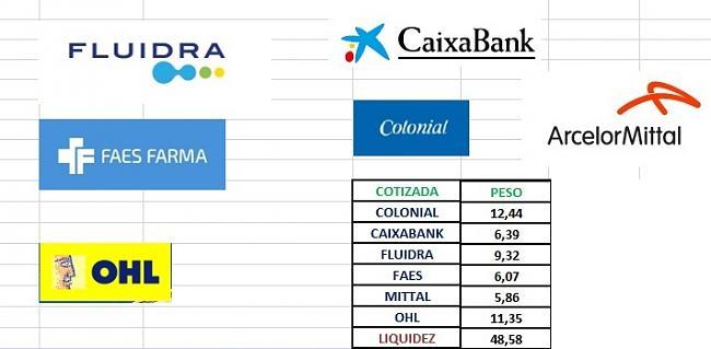 Fluidra en cartera l/p nacional-pesos-cartera-largo-plazo-gad.jpg