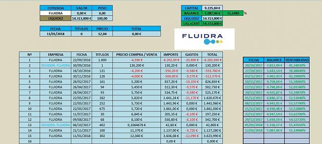 Fluidra en cartera l/p nacional-actualizaci%F3n-11.01.18-venta-total-ajustado.jpg
