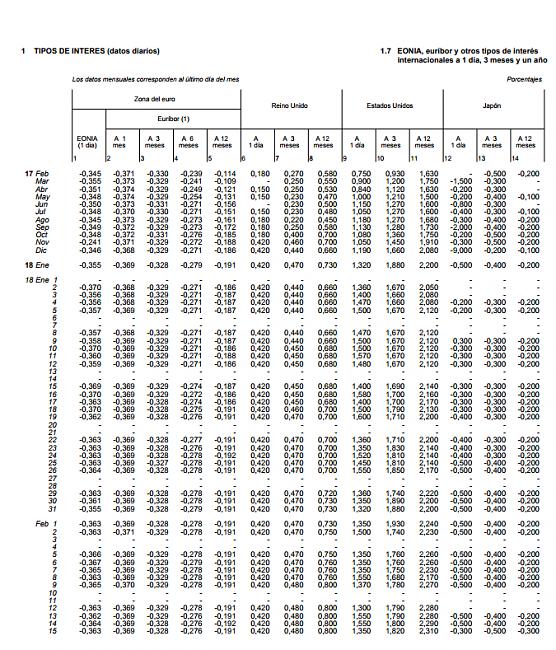 Subida de tipos de interés del dinero-inter%E9s.png