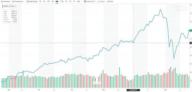 S&P 500 previsiones-sp500actual.jpg
