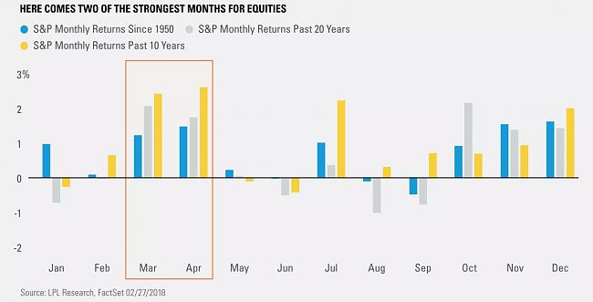 S&P 500 previsiones-mas1.jpg