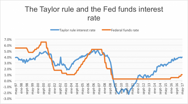 Subida de tipos de interés del dinero-fernandez1.png