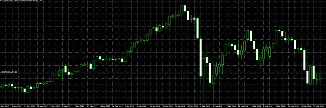 S&P 500 previsiones-volatilidad.jpg