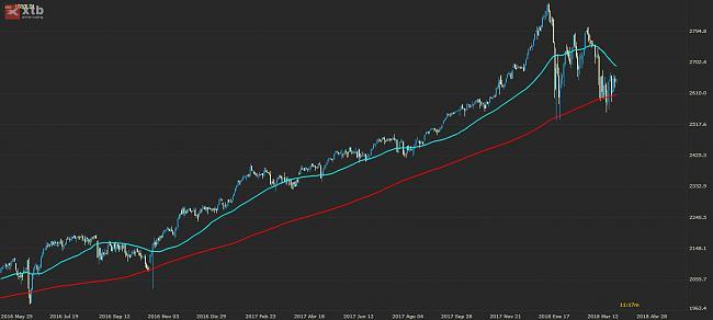S&P 500 previsiones-us500_12_42-12_04.jpg