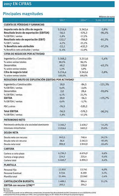 OHL oportunidad de Compra-bolsiaohl.png