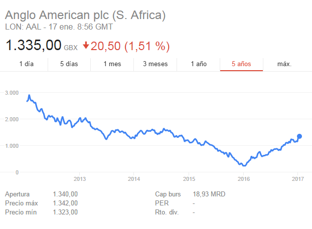 Hot stocks-angloamerican.png