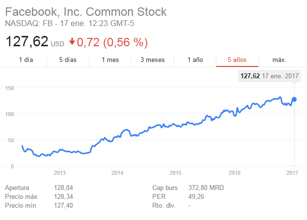 Hot stocks-facebook.png