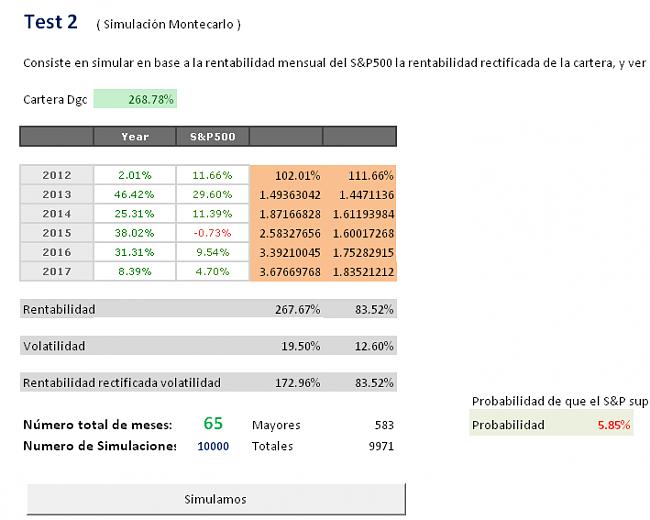 Hipótesis del mercado eficiente-simulamos.png