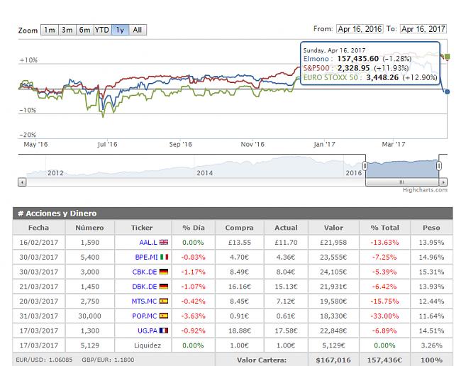 Hipótesis del mercado eficiente-bolsiamono.png