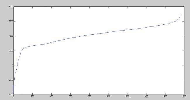 The money fórmula-tendencial.jpg