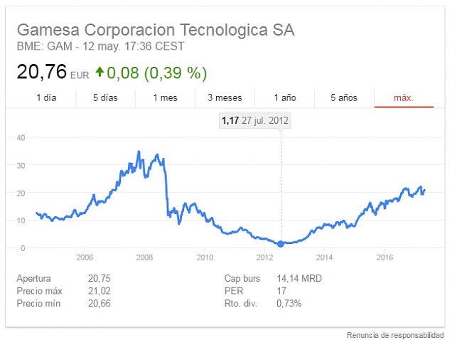The Trend is my Friend-gamesa.png