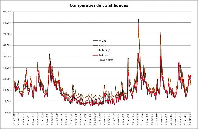 The Trend is my Friend-comparativa-volas.jpg