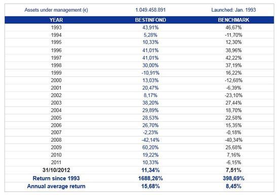 Anomalías de mercado-parames.jpg