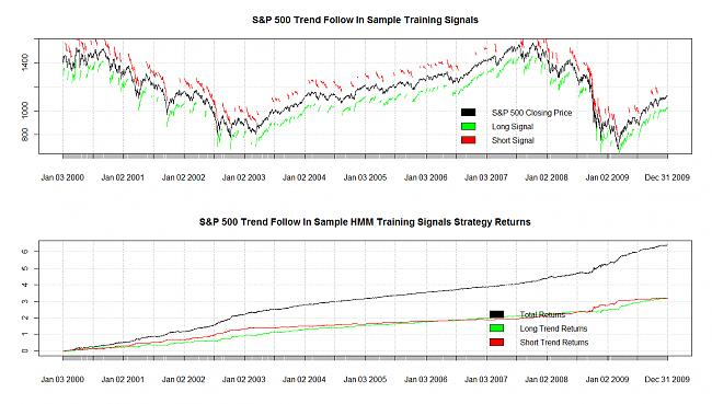 The Trend is my Friend-hmmtrendfollow-trainingdata.jpg