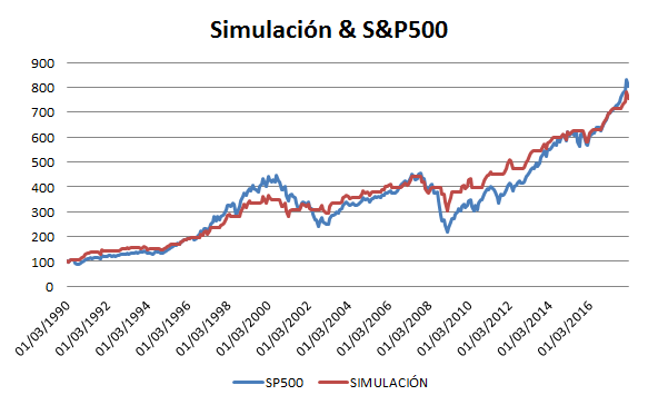 Anomalías de mercado-bolsiariesgo.png