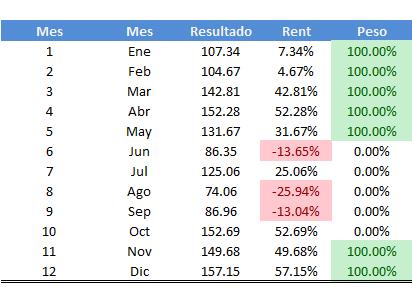 Anomalías de mercado-pesos.png