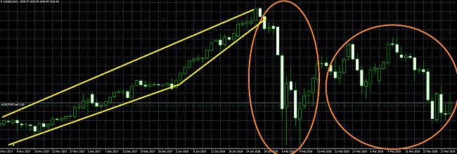 Cartera Eficiente Bolsia.com-volatilidad.jpg