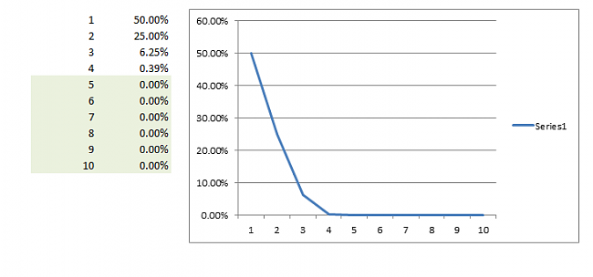 Ratio Bolsia-probabilidad.png