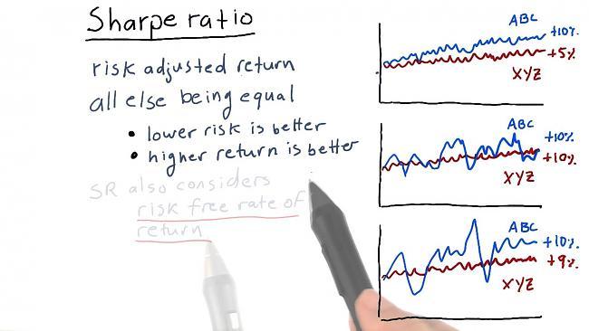 Ratio Sharpe, la grandeza de la simplicidad-ratiosharpe.jpg