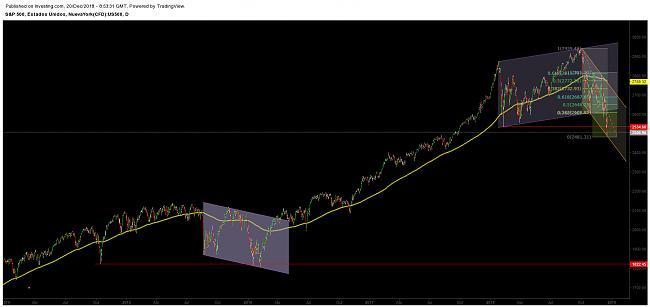 ¿Qué podemos aprender de la caída de la Bolsa?-1.jpg