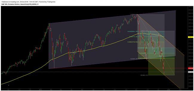 ¿Qué podemos aprender de la caída de la Bolsa?-2.jpg