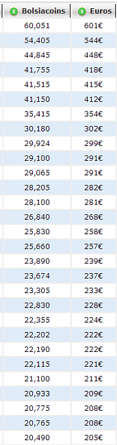 Compra/Venta/Trueque de Bolsiacoins-screenshot_1.png