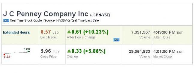 quien se anima apostar bolsiacoins sobre resultados de JCP-jcp.jpg