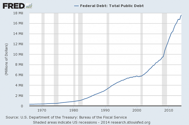 Forbes advierte de un crash como el de los años 30-deuda_usa.png