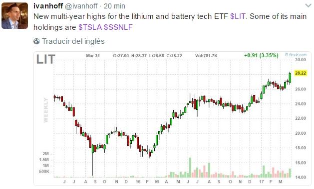 ¿Comprar empresas de Litio?-lit.jpg