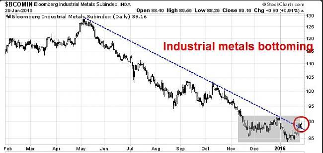 La Bola de Cristal-industrial-metals.jpg