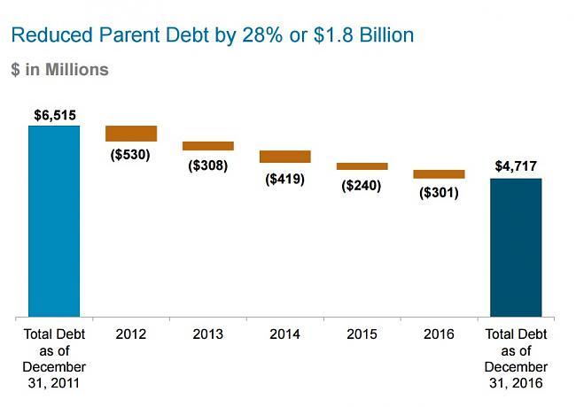 Cartera Oceanos. Movimientos al Detalle-deuda.jpg