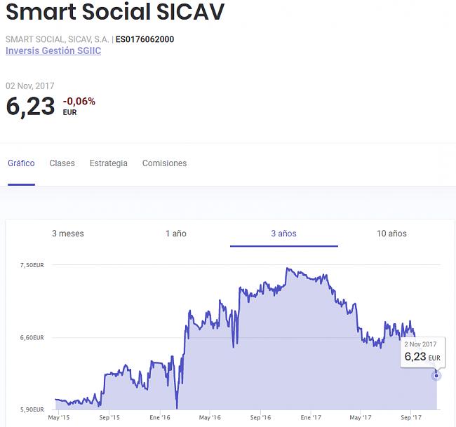 Socios Fundadores de la SICAV BOLSIA-smartsocial.png